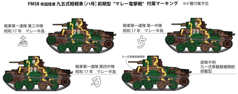 帝国陸軍 九五式軽戦車 ハ号 初期型 マレー電撃戦プラモデル(ファインモールド1/35 ミリタリーNo.FM058)商品画像_2