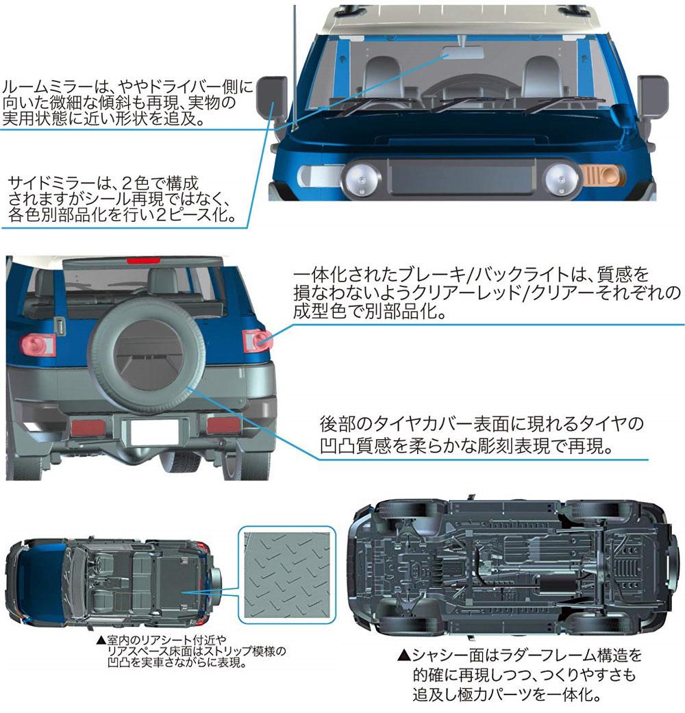 トヨタ FJ クルーザー ツートーンブラックプラモデル(フジミ1/24 カー NEXTNo.009EX001)商品画像_2