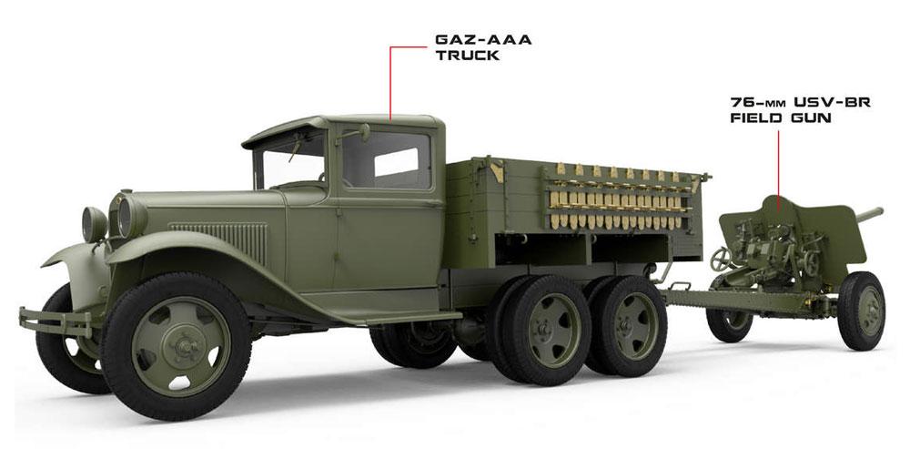 ソビエト 2トン 6x4 トラック w/76mm USV-BRプラモデル(ミニアート1/35 WW2 ミリタリーミニチュアNo.35272)商品画像_1
