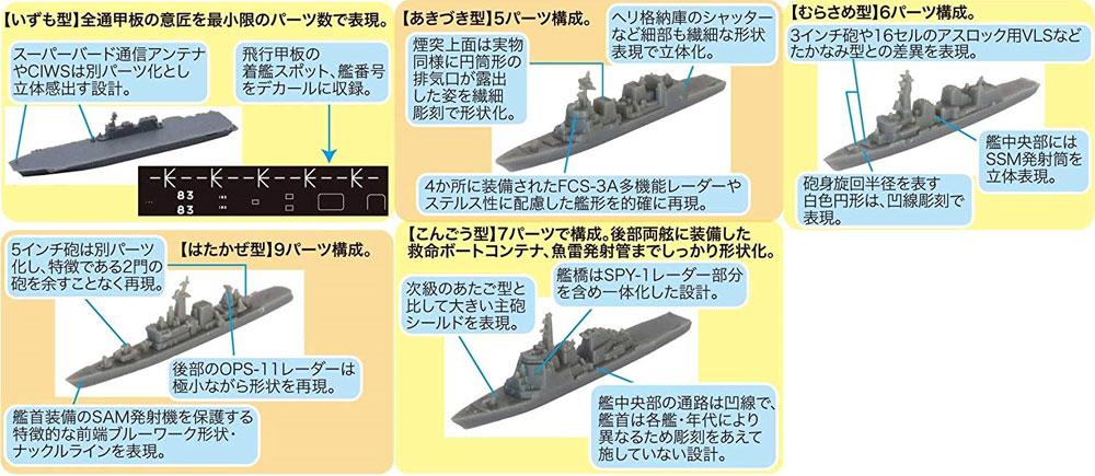 海上自衛隊 第1護衛隊群プラモデル(フジミ集める軍艦シリーズNo.030)商品画像_1