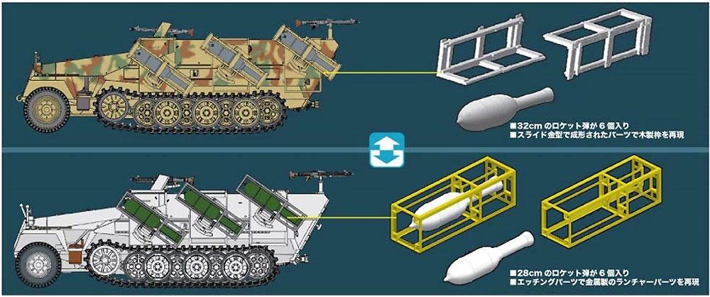 ドイツ Sd.Kfz.251/2 Ausf.D ヴルフラーメン40搭載型 2in1プラモデル(ドラゴン1/72 ARMOR PRO (アーマープロ)No.7604)商品画像_2