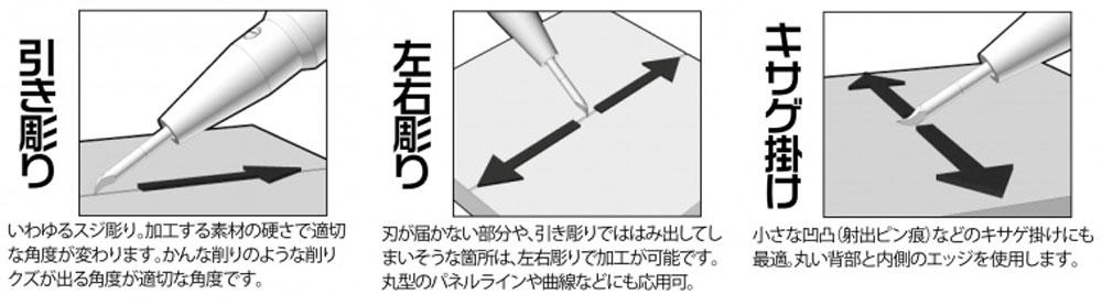 ラインスクライバー CS 0.08mmスクライバー(HIQパーツスジボリ・工作No.LSCS-008)商品画像_2