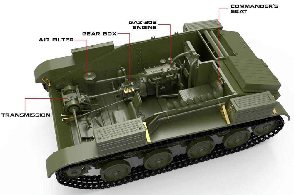 ルーマニア タカム T-60 76mm自走砲 フルインテリアプラモデル(ミニアート1/35 WW2 ミリタリーミニチュアNo.35240)商品画像_3