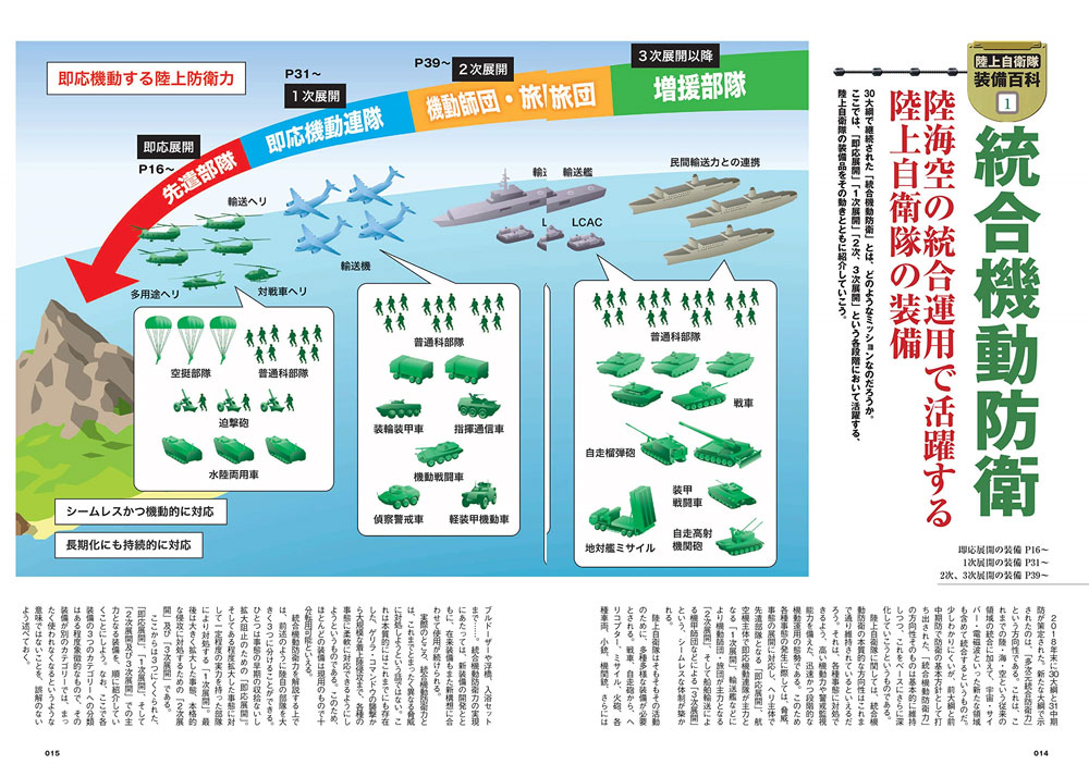 陸上自衛隊装備百科 2019-2021本(イカロス出版イカロスムックNo.61855-43)商品画像_2