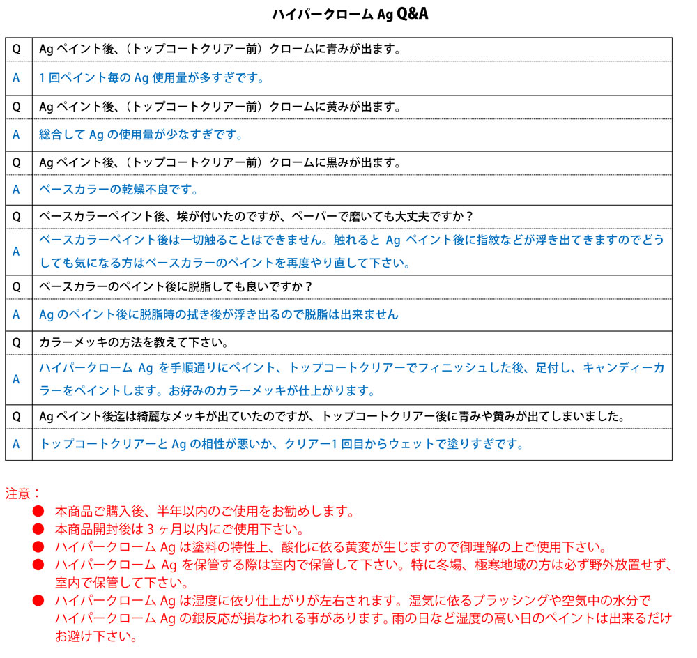 ハイパークローム AgR レインボーメッキ 1K Kit塗料(Show UPハイパークロームNo.HKAGR-1KK)商品画像_3