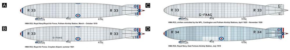 イギリス R33/R34 飛行船 大西洋横断機プラモデル(MARK 1ミリタリー インジェクションキットNo.MKM720-08)商品画像_2