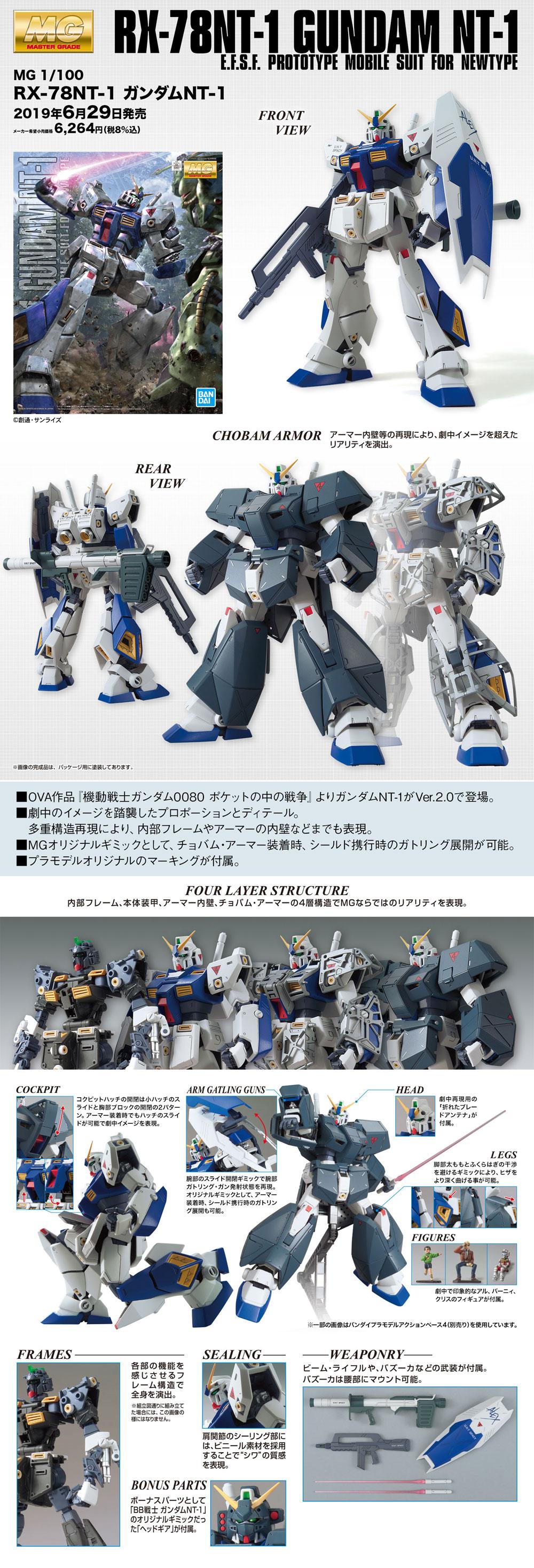 RX-78NT-1 ガンダム NT-1 Ver.2.0プラモデル(バンダイMASTER GRADE (マスターグレード)No.5057706)商品画像_4