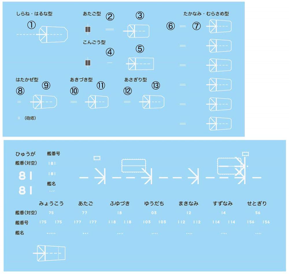 海上自衛隊 第3護衛隊群プラモデル(フジミ集める軍艦シリーズNo.032)商品画像_3