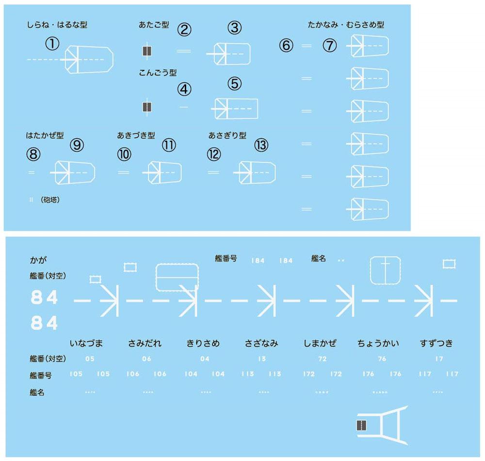 海上自衛隊 第4護衛隊群プラモデル(フジミ集める軍艦シリーズNo.033)商品画像_3