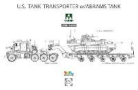 アメリカ M1070 & M1000 70トン 戦車運搬車 w/M1A2 SEP エイブラムス TUSK 2