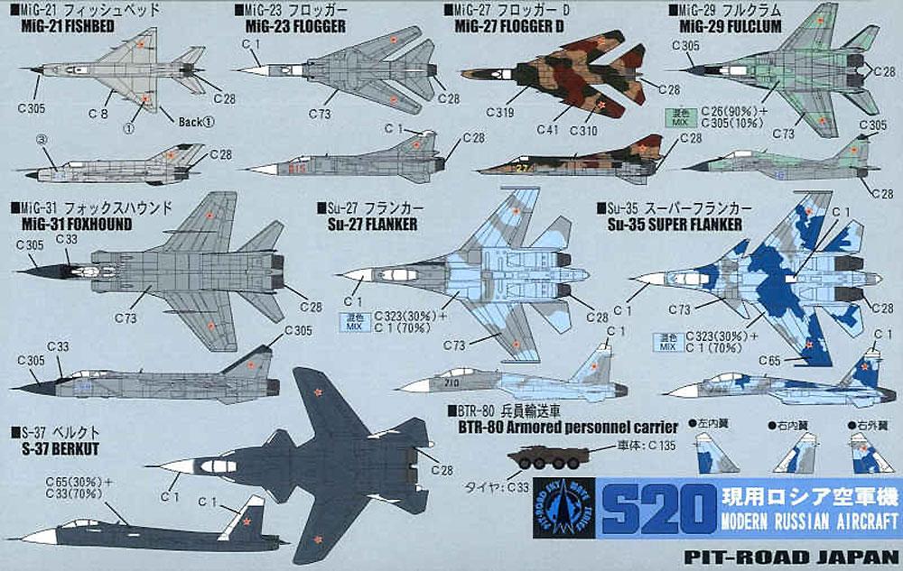 現用ロシア空軍機プラモデル(ピットロードスカイウェーブ S シリーズNo.S020)商品画像_1