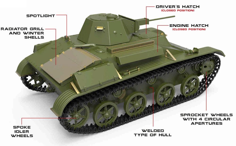 T-60 第37工場 スベルドロフスク製 1942年 春 フルインテリアプラモデル(ミニアート1/35 WW2 ミリタリーミニチュアNo.35260)商品画像_2