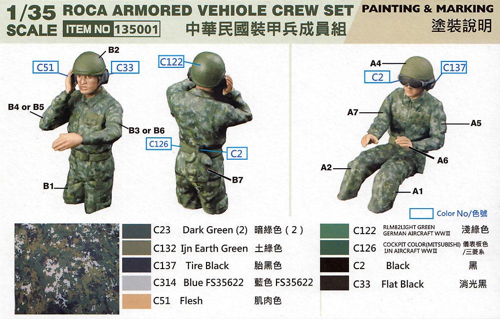 ROCA 装甲車両 クループラモデル(フリーダムモデル1/35 ミリタリーミニチュアワールドNo.135001)商品画像_1