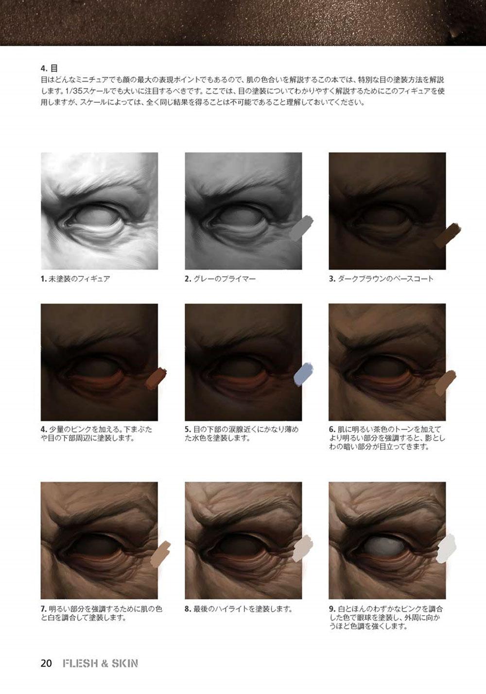 フレッシュ & スキン フィギュア塗装テクニックガイド本(モデルアートAKラーニングシリーズNo.006)商品画像_3