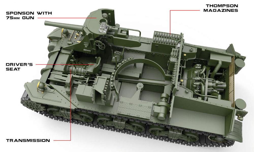 M3 リー 初期型 フルインテリアプラモデル(ミニアート1/35 WW2 ミリタリーミニチュアNo.35206)商品画像_2