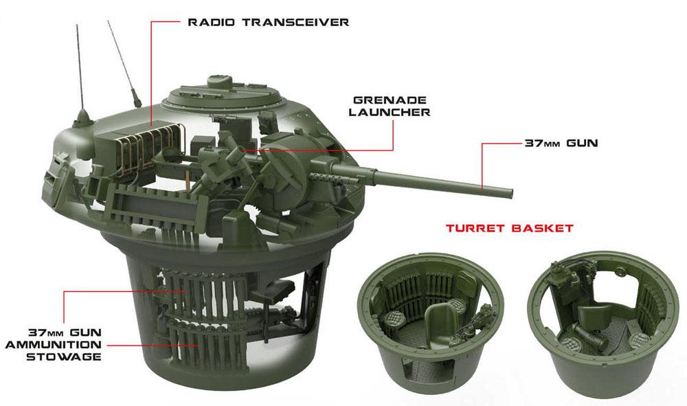 グラント Mk.1 フルインテリアプラモデル(ミニアート1/35 WW2 ミリタリーミニチュアNo.35217)商品画像_3