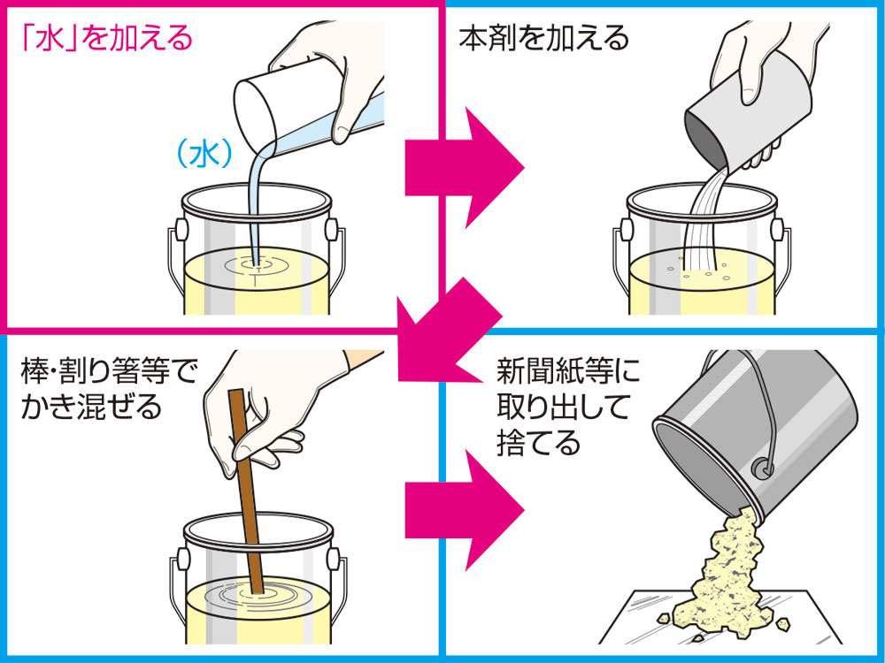 水性・油性兼用 塗料固化剤固化剤(ウェーブ造型資材No.OM067)商品画像_1