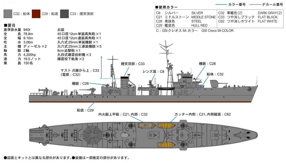 日本海軍 海防艦 大東・生名プラモデル(ピットロード1/700 スカイウェーブ W シリーズNo.SPW067)商品画像_1