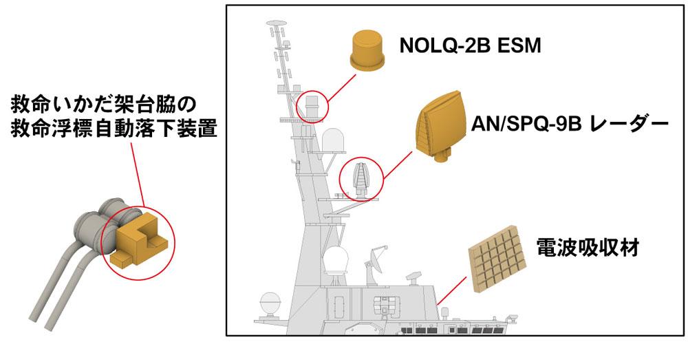 海上自衛隊 イージス護衛艦 DDG-177 あたご 新装備パーツ付き (ピットロード 1/700 スカイウェーブ J シリーズ J55SP) の商品画像