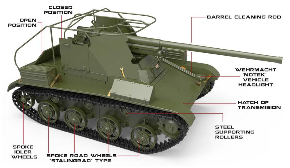 ルーマニア タカム T-60 駆逐戦車 フルインテリアプラモデル(ミニアート1/35 WW2 ミリタリーミニチュアNo.35230)商品画像_2