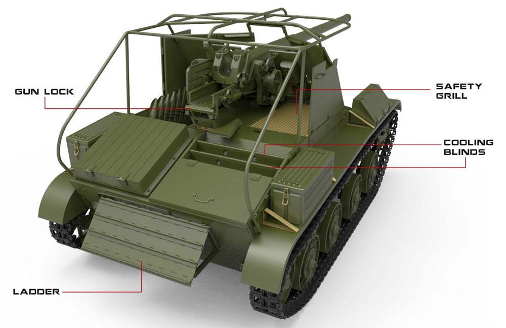 ルーマニア タカム T-60 駆逐戦車 フルインテリアプラモデル(ミニアート1/35 WW2 ミリタリーミニチュアNo.35230)商品画像_3