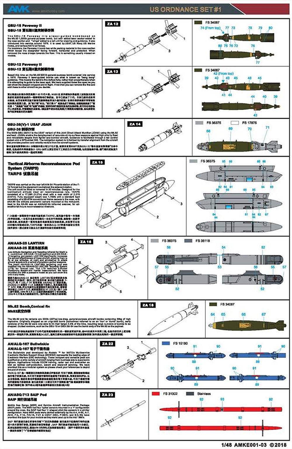 アメリカ 武装セット 1プラモデル(AMK1/48 Aircrafts seriesNo.88E01)商品画像_3