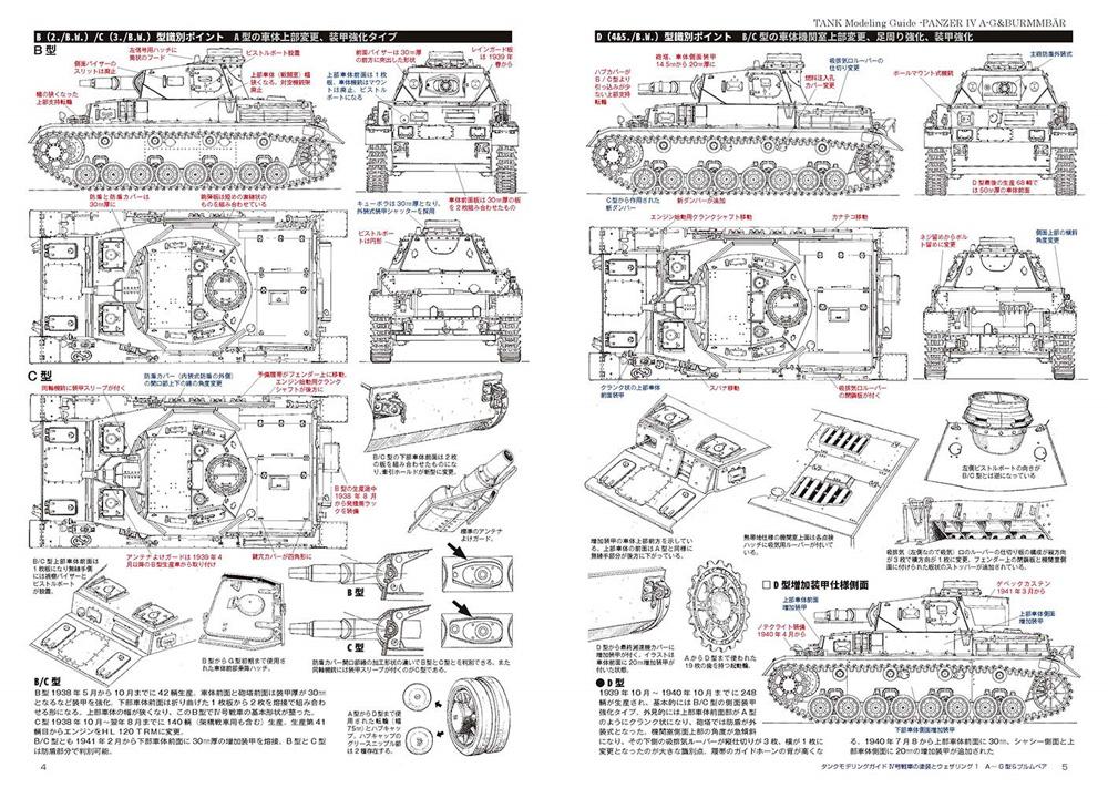 4号戦車の塗装とウェザリング 1 A-G型 & ブルムベア本(モデルアートタンクモデリングガイドNo.005)商品画像_2