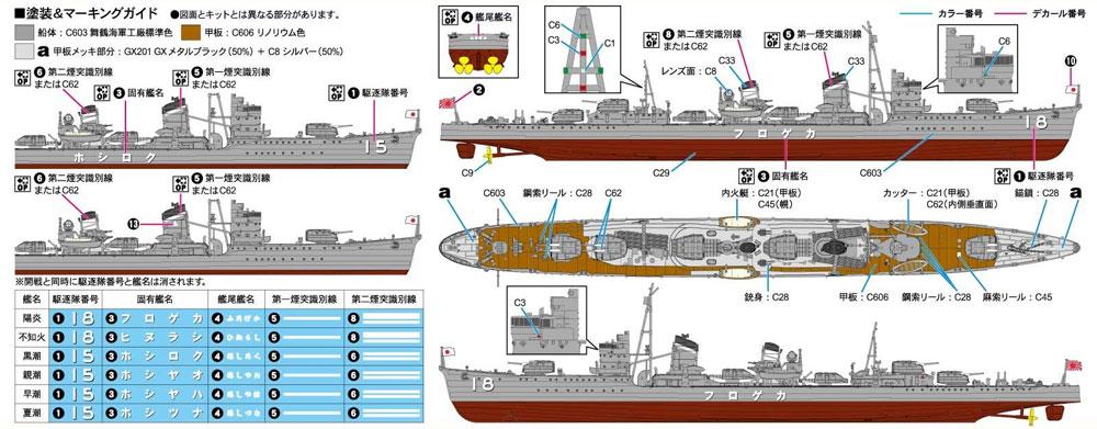 日本海軍 駆逐艦 陽炎 就役時プラモデル(ピットロード1/700 スカイウェーブ W シリーズNo.W213)商品画像_1