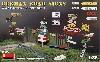 ドイツ 道路標識 WW2 東部戦線セット 1