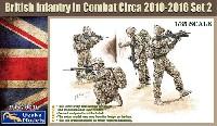 ゲッコーモデル1/35 ミリタリーイギリス軍 歩兵 戦闘中 2010-2016年頃 セット1