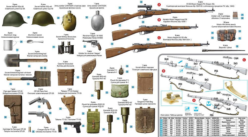 ソビエト 歩兵用武器 装備品セット スペシャルエディションプラモデル(ミニアート1/35 WW2 ミリタリーミニチュアNo.35304)商品画像_1