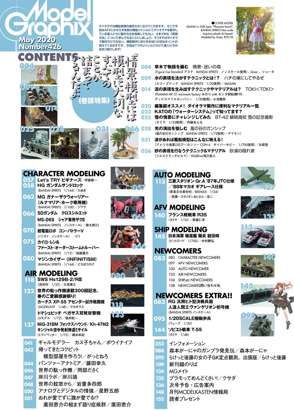 モデルグラフィックス 2020年5月号雑誌(大日本絵画月刊 モデルグラフィックスNo.426)商品画像_1