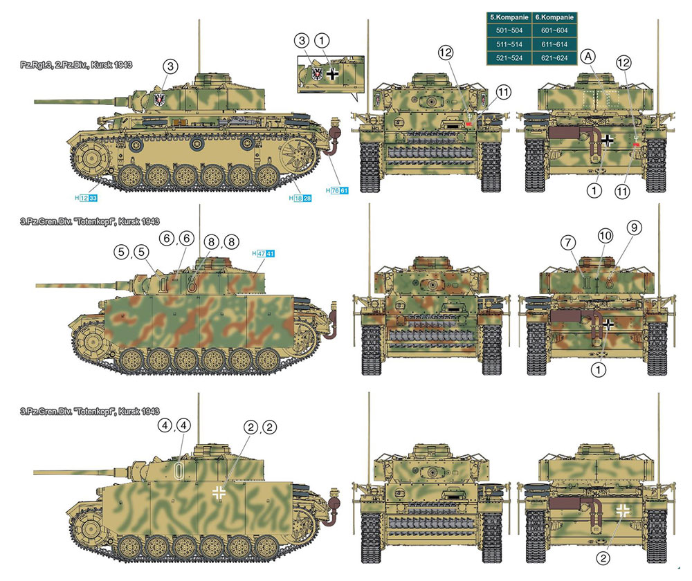 ドイツ 3号戦車 M型 クルスク 1943 (NEOスマートキット)プラモデル(ドラゴン1/35 '39-'45 SeriesNo.6521)商品画像_3