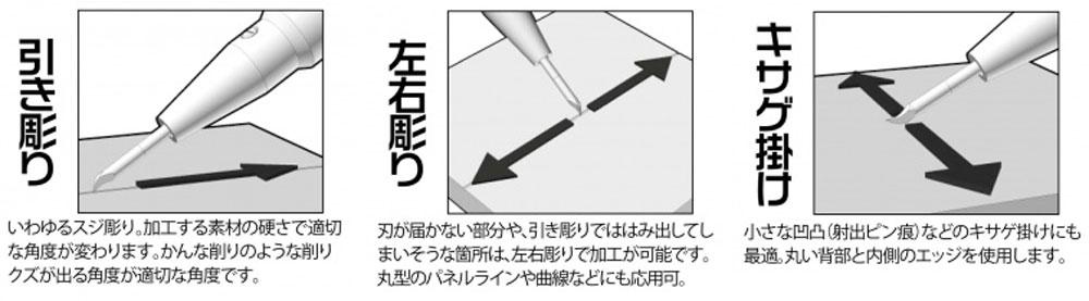 ラインスクライバー CS 0.80mmスクライバー(HIQパーツスジボリ・工作No.LSCS-080)商品画像_2