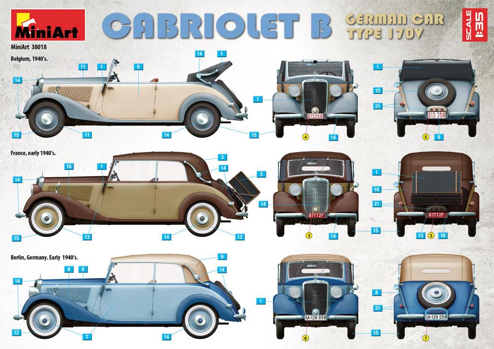 ドイツ タイプ170V カブリオレBプラモデル(ミニアート1/35 ミニチュアシリーズNo.38018)商品画像_1