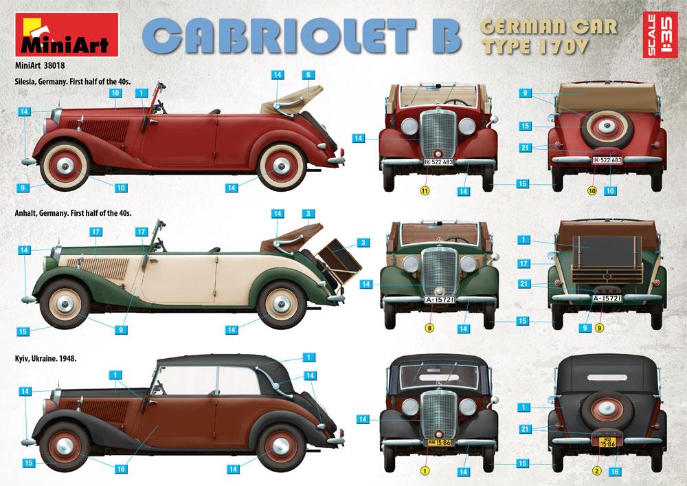 ドイツ タイプ170V カブリオレBプラモデル(ミニアート1/35 ミニチュアシリーズNo.38018)商品画像_2
