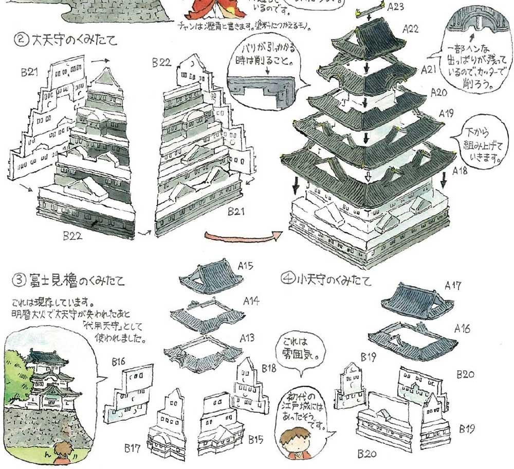 大阪城プラモデル(フジミ名城シリーズNo.004)商品画像_2