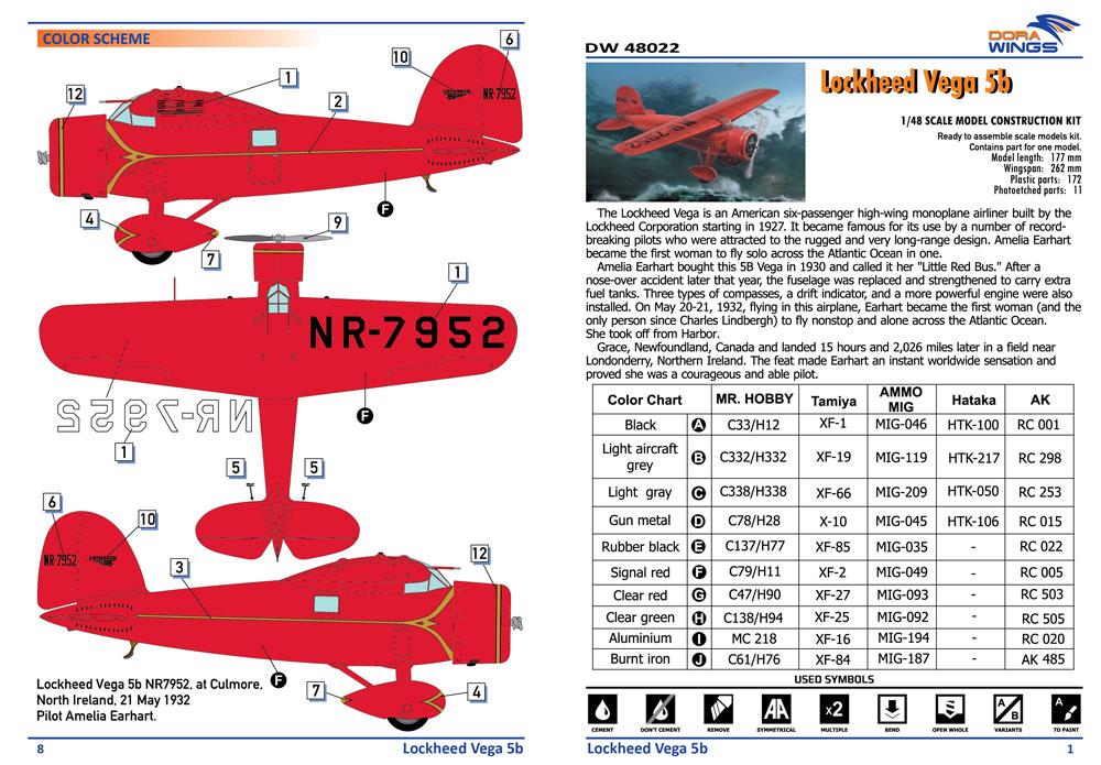 ロッキード べガ 5b アメリア・イアハートプラモデル(ドラ ウイングス1/48 エアクラフト プラモデルNo.DW48022)商品画像_2
