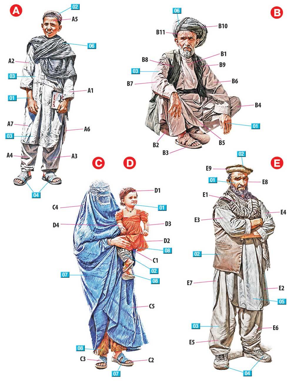アフガニスタンの市民プラモデル(ミニアート1/35 ミニチュアシリーズNo.38034)商品画像_1