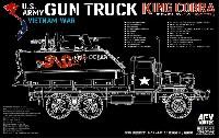 AFV CLUB1/35 AFV シリーズアメリカ ガントラック キングコブラ (M113+M54)