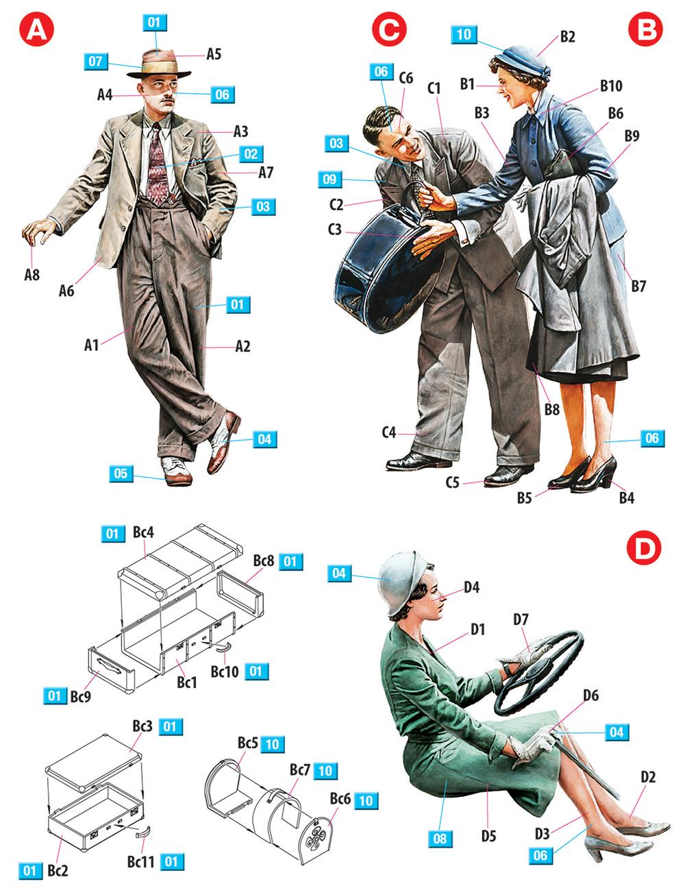 自動車で旅行する民間人 1930-40年代プラモデル(ミニアート1/35 ミニチュアシリーズNo.38017)商品画像_1