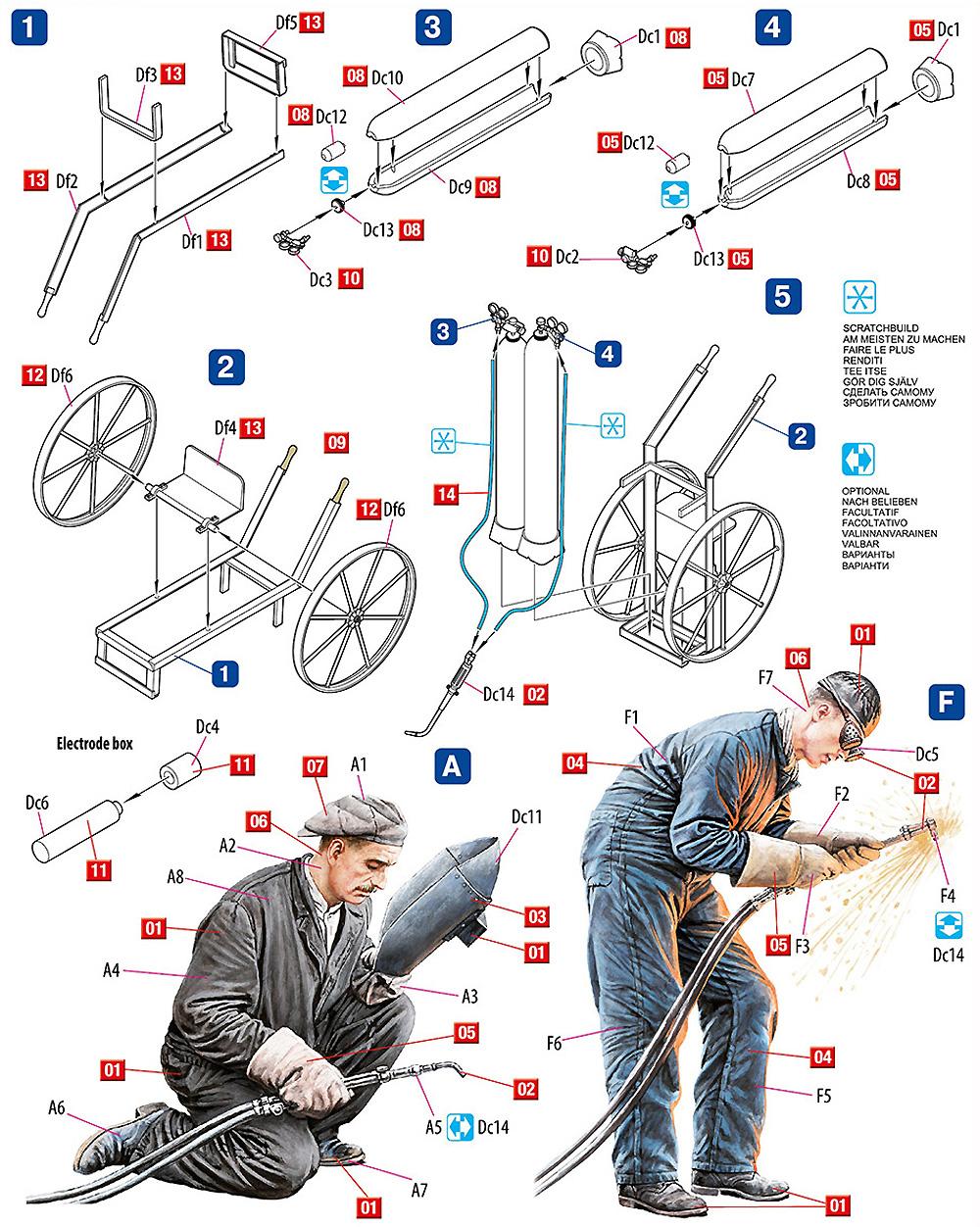 ガス溶接作業者プラモデル(ミニアート1/35 ミニチュアシリーズNo.38039)商品画像_1