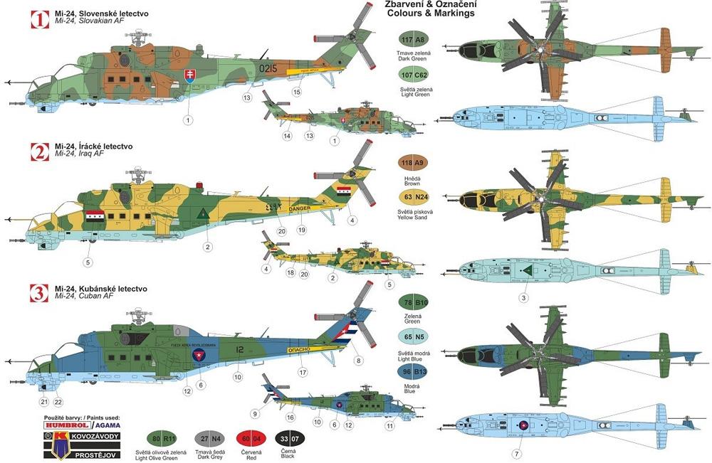 ミル Mi-24D ハインド インターナショナルプラモデル(KPモデル1/72 エアクラフト プラモデルNo.KPM0198)商品画像_1