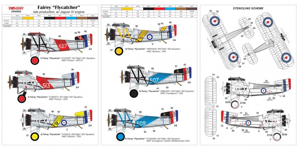 フェアリー フライキャッチャー 後期型 ジャガー 4 エンジンプラモデル(ARMORY1/48 エアクラフト プラモデルNo.48002)商品画像_1