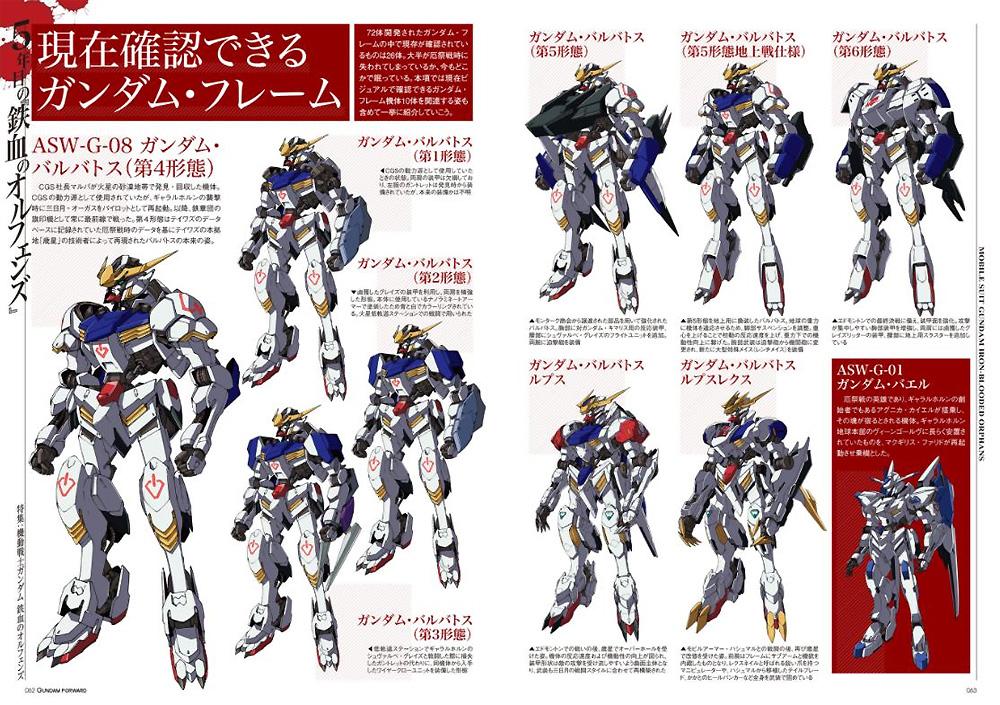 ガンダムフォワード Vol.3 2020 SUMMER本(ホビージャパンHOBBY JAPAN MOOKNo.68156-25)商品画像_4