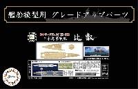 日本海軍 戦艦 比叡 木甲板シール & 艦名プレート