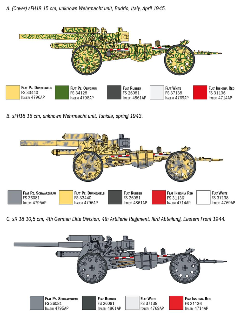 ドイツ 15cm sFH18 重榴弾砲 / 10.5cm sK18 重野砲 2in1 砲兵フィギュア付属プラモデル(イタレリ1/72 ミリタリーシリーズNo.7082)商品画像_1