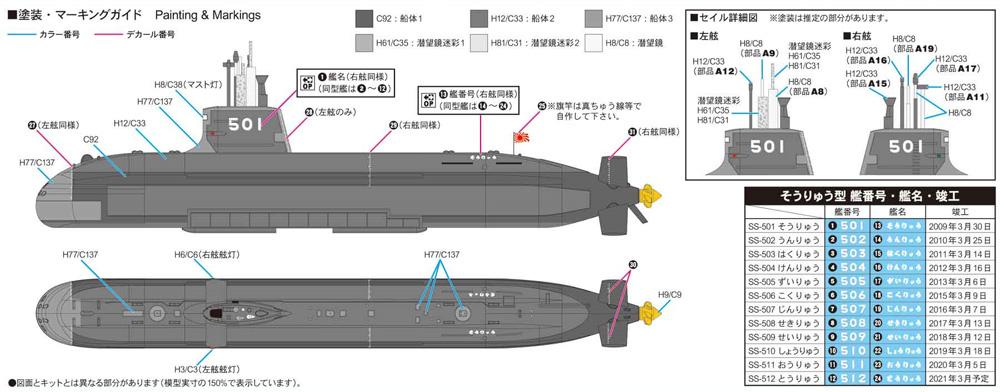 海上自衛隊 潜水艦 SS-501 そうりゅうプラモデル(ピットロード1/700 スカイウェーブ J シリーズNo.J093)商品画像_1