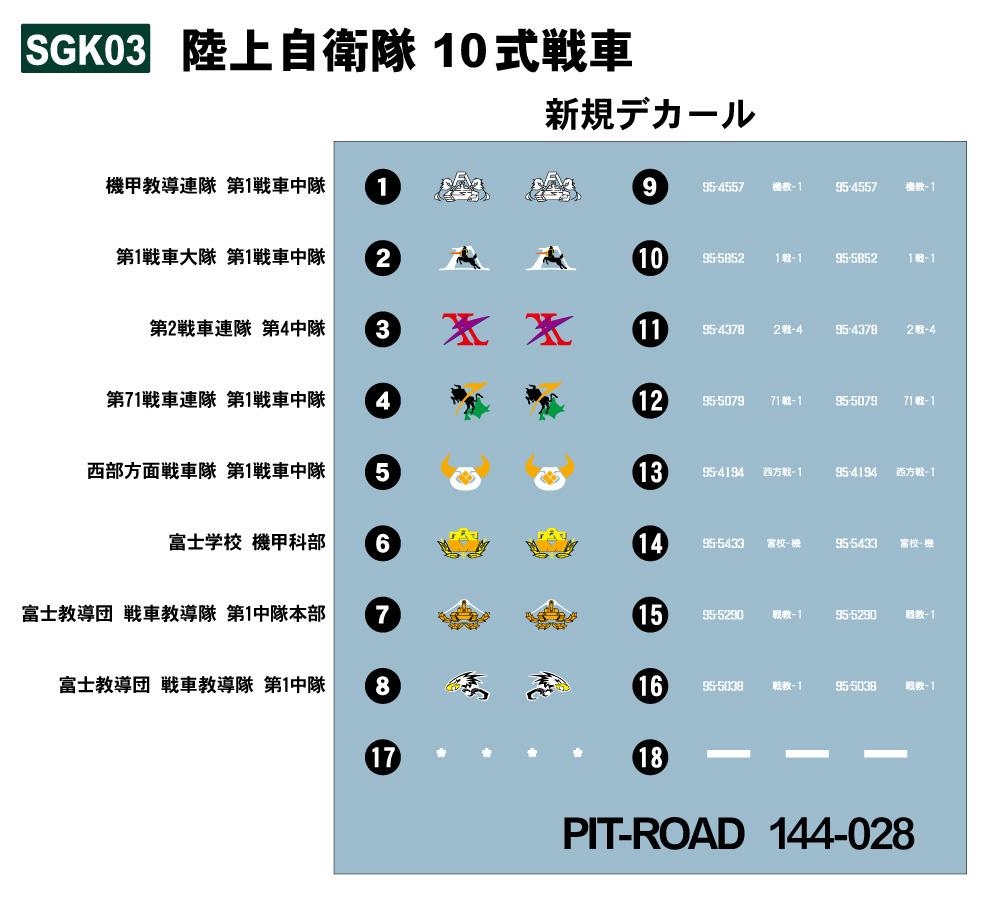 陸上自衛隊 10式戦車 (3両入り)プラモデル(ピットロード1/144 スモールグランドアーマー シリーズNo.SGK003)商品画像_1