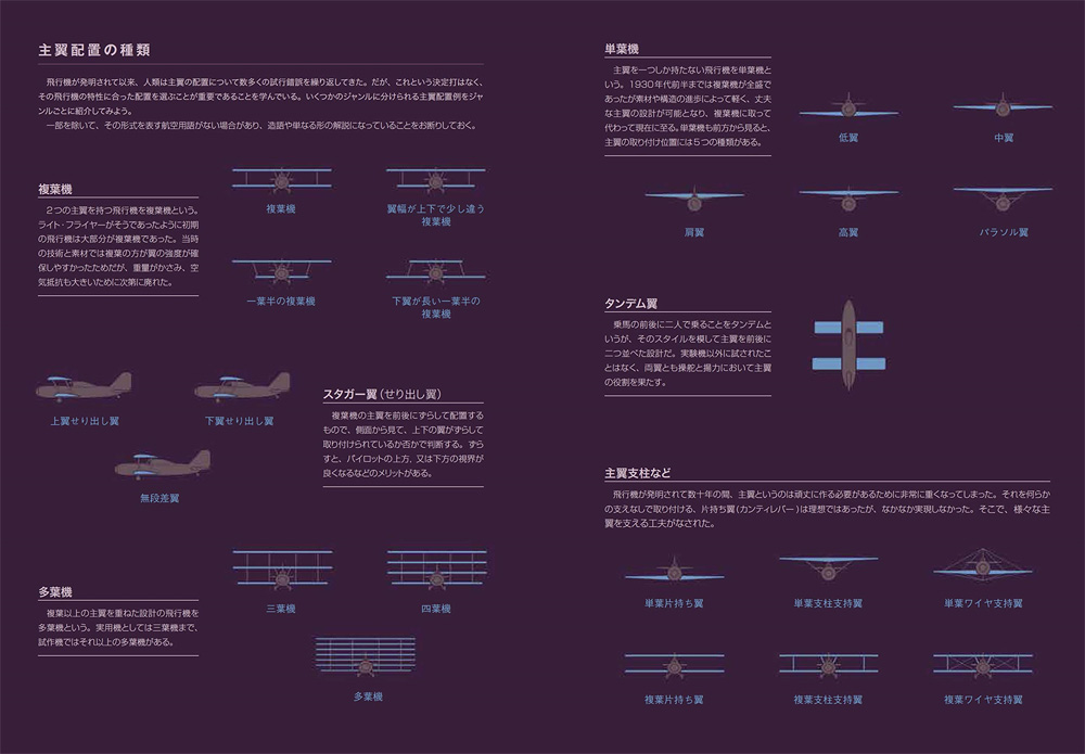 航空機ビジュアル図鑑本(イカロス出版旅客機 機種ガイド/解説No.0967-0)商品画像_4